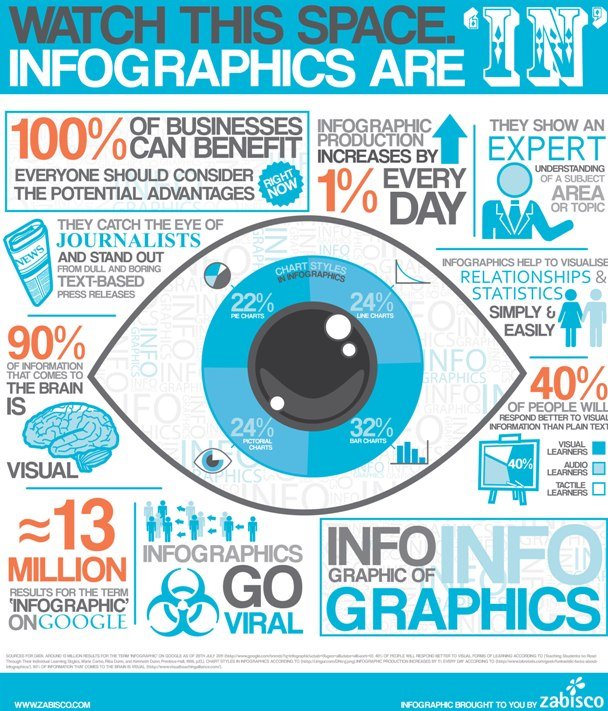 infographics-for-seo1